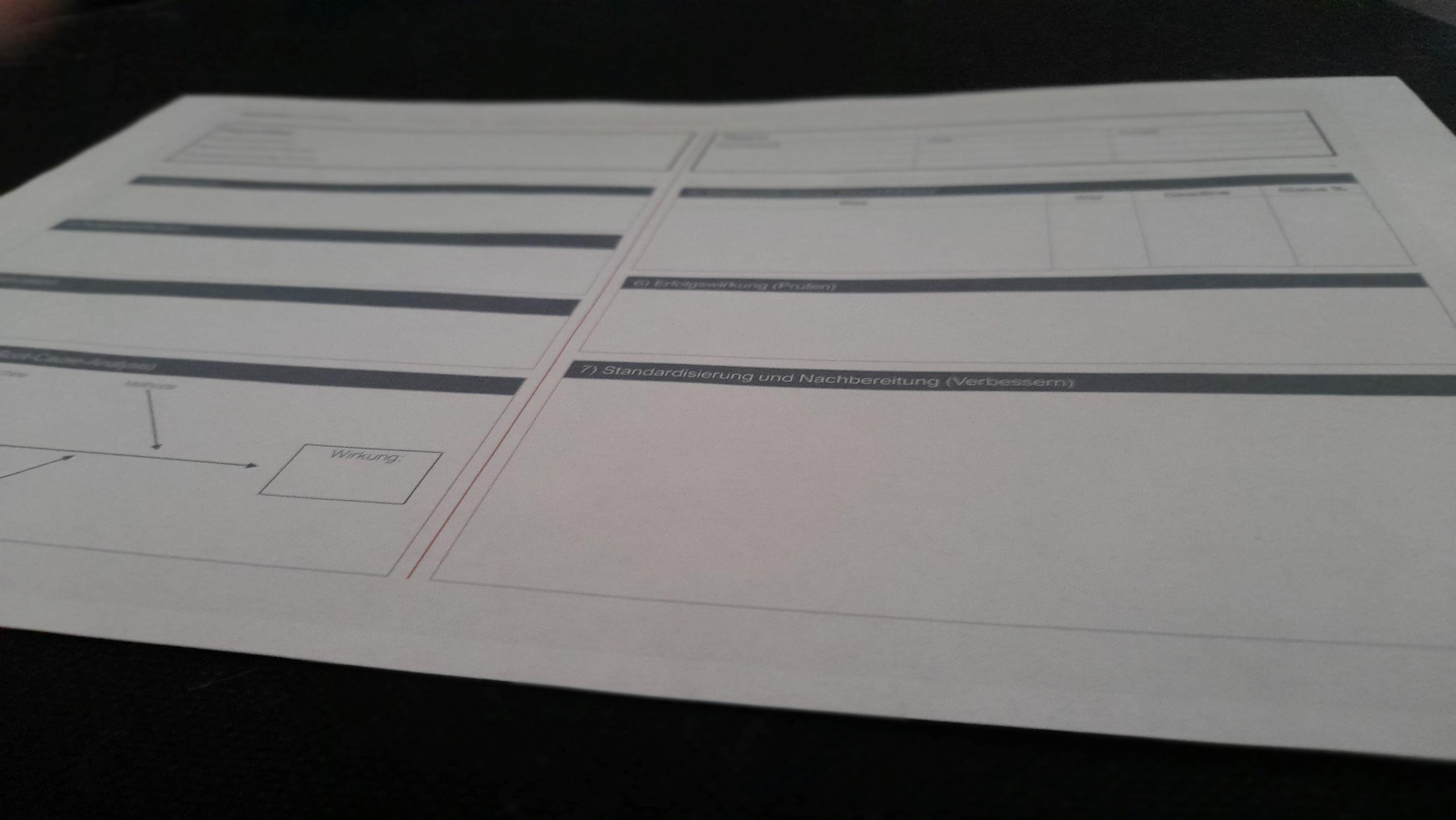 A3-Report - Der strukturierte Plan für Ihr Project-Recovery