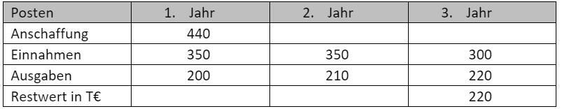 Beispiel-Kapitalwertmethode-1